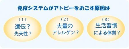 アトピー性皮膚炎、ぜんそくの原因は?